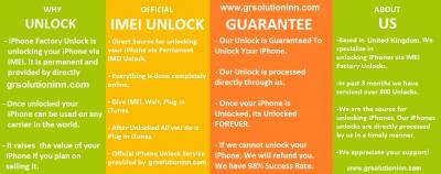 Unlocking Server Now Offer All iPhones Models Officialy Factory Unlocking