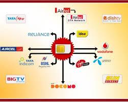 Multi Recharge System | Mobile Recharge Sites