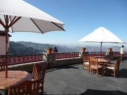 Cheap Holiday Vacation Packages in Shimla