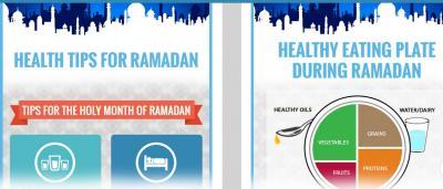 Ramadan Infographics