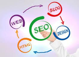 SEO Services Jacksonville Florida @ (904)508-0801