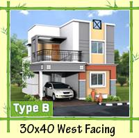 Villa for sale in Bangalore – Understanding the needs of the upper class