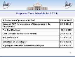 booking for outer ring road plots at hyderabad, maheshwaram (india)