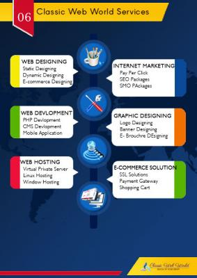 e-Commerce Web Development Australia