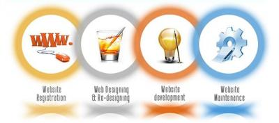 Outsourcing Website Designing and Development Services