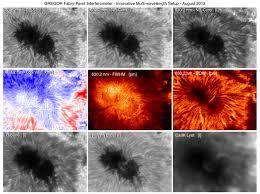 Blue Imaging Solar Spectrometer
