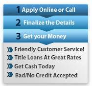 Find Car Title Loans With No Credit Nanaimo