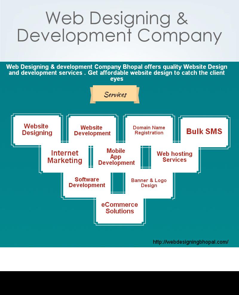 Web Design and Development Company in Bhopal