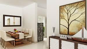 apartments for sale in bangalore from provident housing