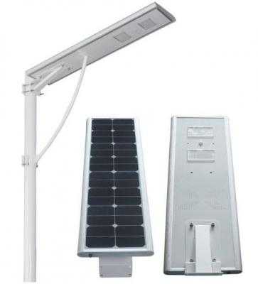 Top Best Solar LED Street Lights Manufacturer & Supplier