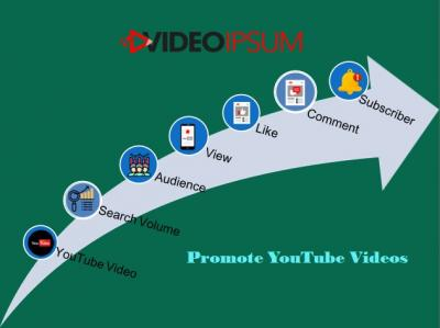 Promote YouTube Videos To Captivate Your Target