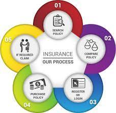 Best Affordable Health Insurance in Kenya at Reaso