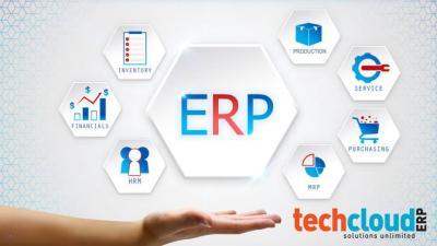ERP Hyderabad, ERP Companies in Hyderabad