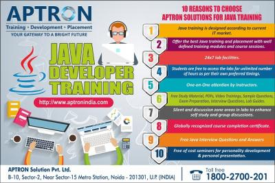 Java Training in Noida with Placement