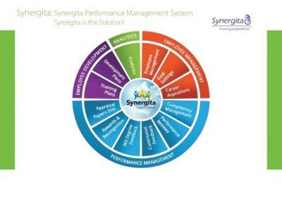 Award winning Performance Management Software