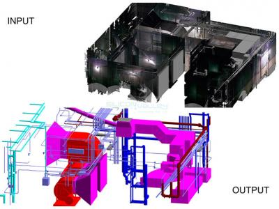 Point Cloud to BIM Services - Silicon Info