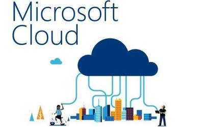 Microsoft ERP implementation Partners Dubai