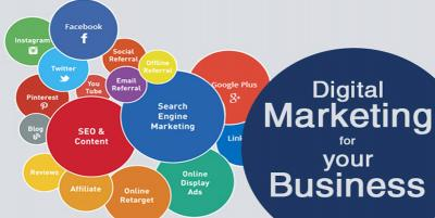 Dallas Digital Marketing Agency | ioVista