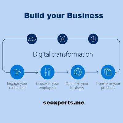Top Web Designers & SEO Specialists - SEO Xperts