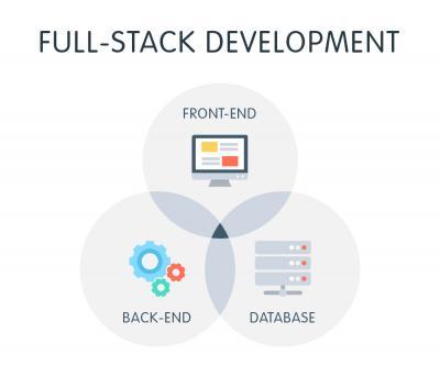 Full Stack Developer Hourly Rate