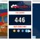 Kung Fu Tiger Wonderful iOs/iTune Mobile Gaming App
